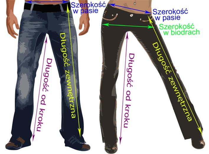 Rozmiarówka dla spodni